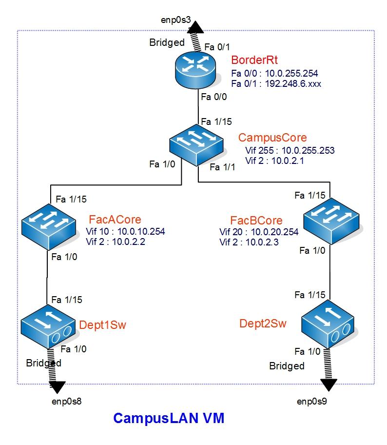 https://ws.learn.ac.lk/raw-attachment/wiki/ipv6v4config/IPv4.jpg